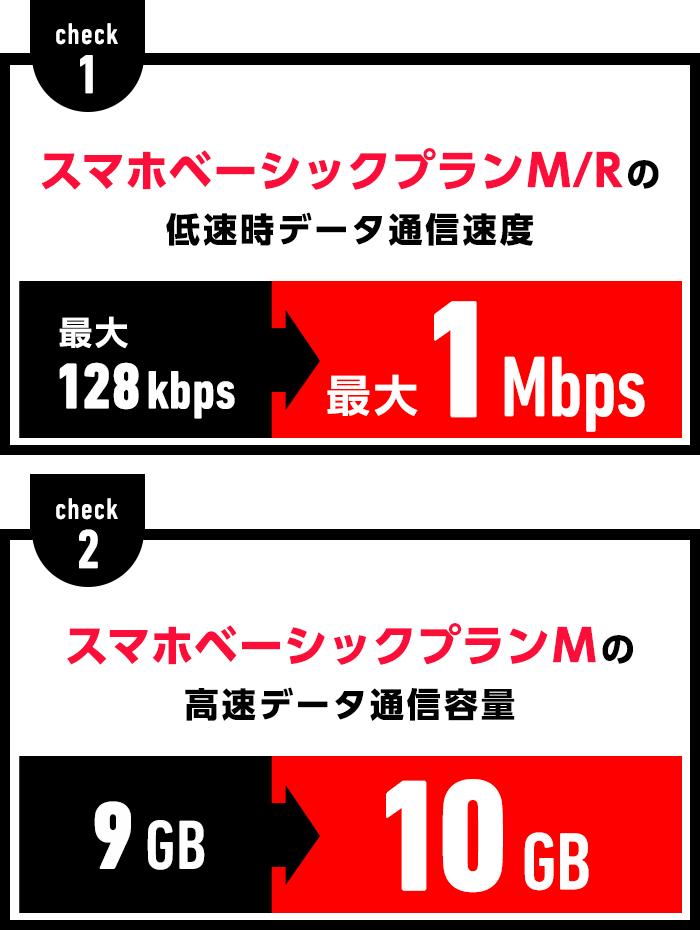Mobile プラン 料金 y 新
