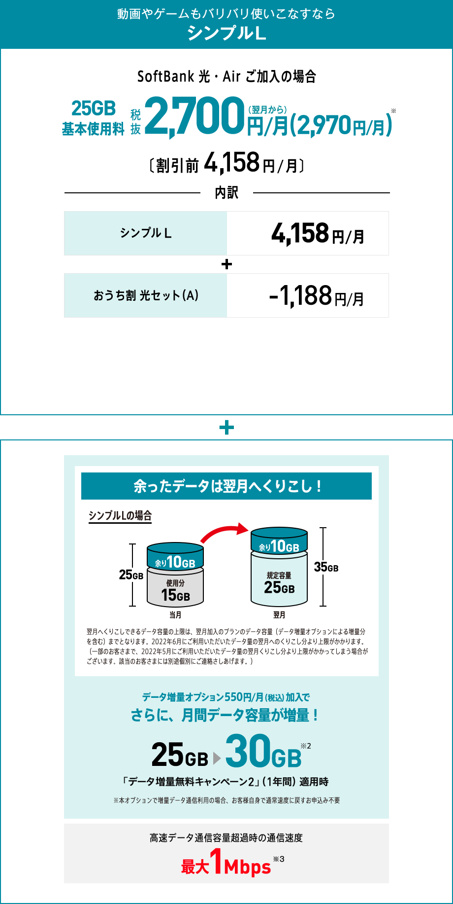 動画もゲームもバリバリ使いこなすならスマホベーシックプランR 通話もネットもコミコミで月々3,480円[税抜]~ 新規割・おうち割 光セット(A) 適用時 翌月から6ヵ月間 高速データ通信月々17GB(1年間・オプション加入要)+通話料0円 10分以内の国内通話は何度でもかけ放題