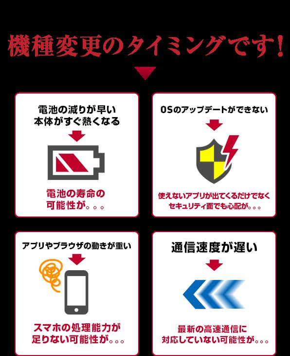 変更 機種 y モバイル